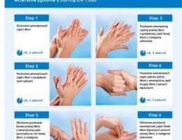 Materiały eksperckie nt. zasad mycia i dezynfekcji rąk